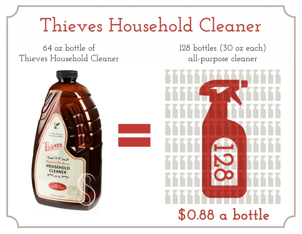 Young Living Thieves Household Cleaner   simply Serendipity
