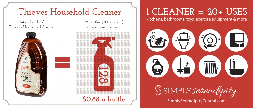Young Living Thieves Cleaner | Simply Serendipity